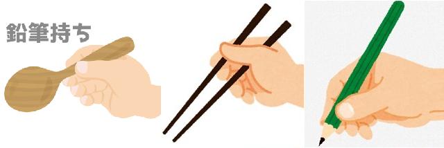 お箸や鉛筆の持ち方の基礎は正しいスプーンの持ち方
